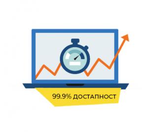 МКхост гарантира 99,9% достапност на сајтот